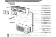 科龙 KF-32GW/ND空调器 使用说明书
