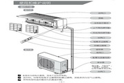 科龙 KF-32GW/NB空调器 使用说明书
