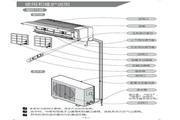 科龙 KF-32GW/KB空调器 使用说明书