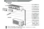科龙 KFR-32GW/ND空调器 使用说明书