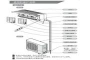 科龙 KFR-32GW/NB空调器 使用说明书