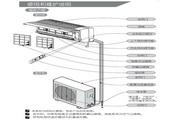 科龙 KFR-32GW/NA空调器 使用说明书