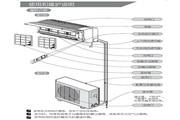 科龙 KF-26GW/NA1空调器 使用说明书