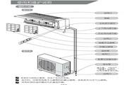 科龙 KFR-26GW/NA1空调器 使用说明书