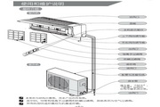 科龙 KF-23GW/NQ1空调器 使用说明书