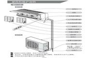 科龙 KF-23GW/ND1空调器 使用说明书