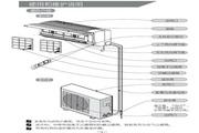 科龙 KFR-23GW/NA2空调器 使用说明书