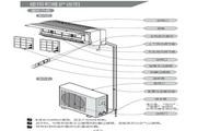 科龙 KF-23GW/NA2空调器 使用说明书