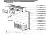 科龙 KF-26GW/ND4空调器 使用说明书