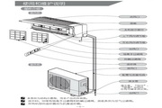 科龙 KF-26GW/NA4空调器 使用说明书