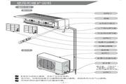 科龙 KF-26GW/NA3空调器 使用说明书