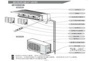 科龙 KF-26GW/NB2空调器 使用说明书