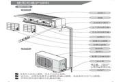 科龙 KF-26GW/NQ1空调器 使用说明书