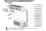 科龙 KF-26GW/ND1空调器 使用说明书