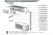 科龙 KFR-26GW/ND1空调器 使用说明书