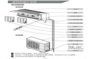科龙 KFR-26GW/NB2空调器 使用说明书