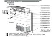 科龙 KFR-26GW/NA3空调器 使用说明书