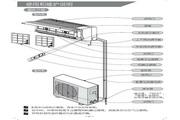 科龙 KF-23GW/KB空调器 使用说明书