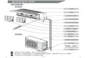 科龙 KF-23GW/ND空调器 使用说明书