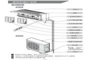 科龙 KF-23GW/NB1空调器 使用说明书