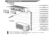 科龙 KF-23GW/NA1空调器 使用说明书