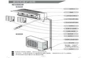 科龙 KFR-23GW/KB空调器 使用说明书