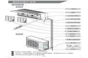 科龙 KFR-23GW/ND1空调器 使用说明书