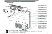 科龙 KFR-23GW/NB1空调器 使用说明书