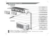 科龙 KFR-23GW/NA1空调 使用说明书
