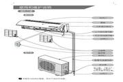 科龙 KFR-26GW/VNFDBpJ-3分体挂壁式空调器 使用说明书