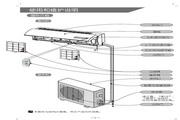 科龙 KFR-26GW/VGFDBpJ-3分体挂壁式空调器 使用说明书
