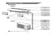 科龙 KFR-35GW/VGFDBpJ-3分体挂壁式空调器 使用说明书