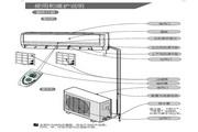 科龙 KFR-35GW/VL-N3分体挂壁式空调器 使用说明书