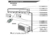 科龙 KFR-32GW/VL-N3分体挂壁式空调器 使用说明书