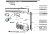 科龙 KF-26GW/VG-N3分体挂壁式空调器 使用说明书