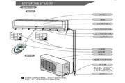 科龙 KF-23GW/VG-N3分体挂壁式空调器 使用说明书