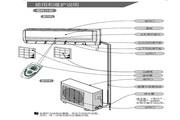 科龙 KFR-35GW/UG-N3分体挂壁式空调器 使用说明书