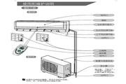 科龙 KF-35GW/UG-N3分体挂壁式空调器 使用说明书