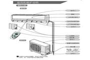 科龙 KFR-35GW/UQ-N3分体挂壁式空调器 使用说明书