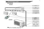 科龙 KFR-23GW/UQ-N3分体挂壁式空调器 使用说明书