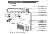科龙 KF-26GW/UQ-N3分体挂壁式空调器 使用说明书