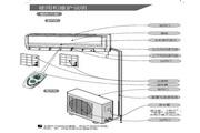 科龙 KF-23GW/UQ-N3分体挂壁式空调器 使用说明书
