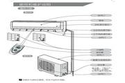 科龙 KF-23GW/VPJ-N3分体挂壁式空调器 使用说明书