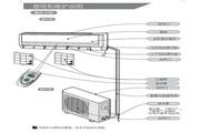 科龙 KF-26GW/VPJ-N3分体挂壁式空调器 使用说明书