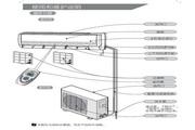科龙 KF-35GW/VPJ-N3分体挂壁式空调器 使用说明书
