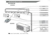 科龙 KFR-23GW/VPJ-N3分体挂壁式空调器 使用说明书