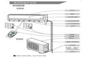 科龙 KFR-35GW/VPJ-N3分体挂壁式空调器 使用说明书