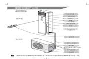 科龙 KFR-72LW/VPFZBp-3分体落地式空调器 使用说明书