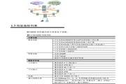 港湾网络交换机IONEMX9000型说明书