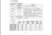 汇川NICE-L-G-2003电梯一体化控制器说明书